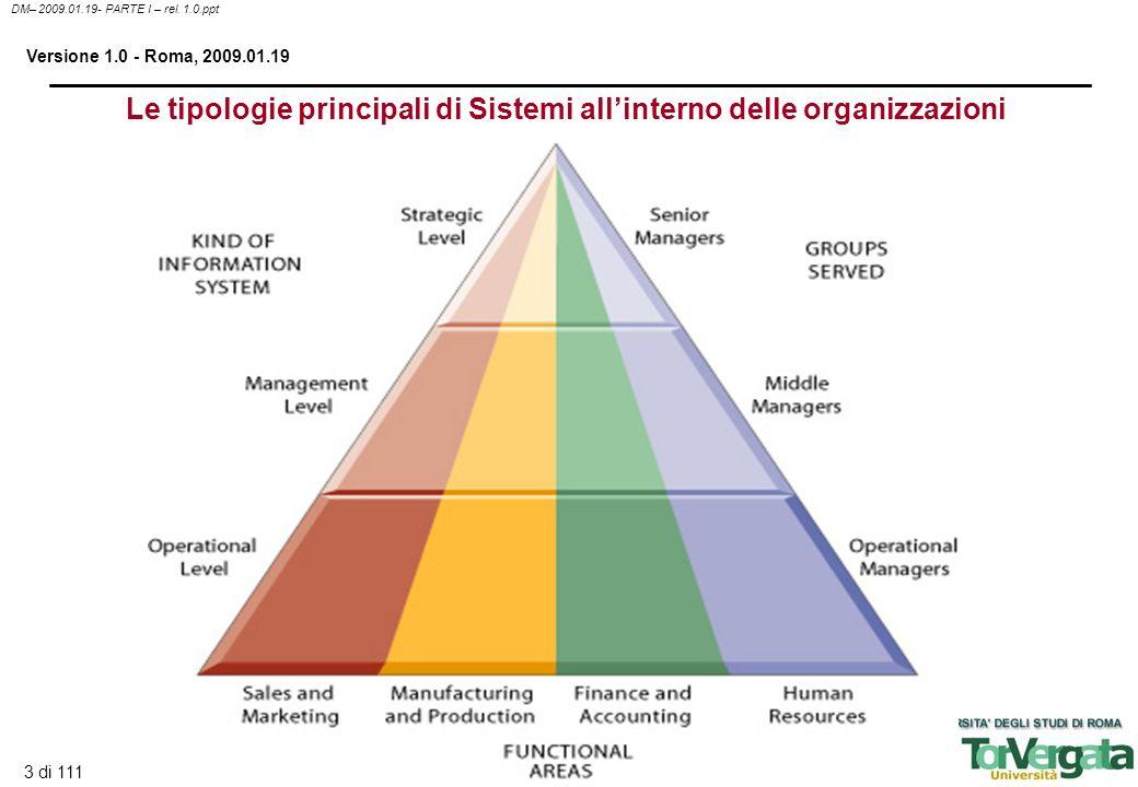 3 di 111 DM– 2009.01.19- PARTE I – rel. 1.0.ppt Versione 1.0 - Roma, 2009.01.19 Le tipologie principali di Sistemi allinterno delle organizzazioni