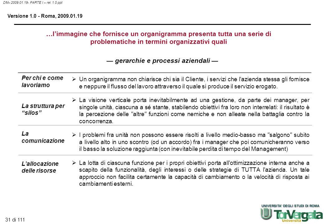 31 di 111 DM– 2009.01.19- PARTE I – rel. 1.0.ppt Versione 1.0 - Roma, 2009.01.19 …limmagine che fornisce un organigramma presenta tutta una serie di p