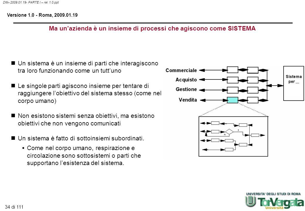 34 di 111 DM– 2009.01.19- PARTE I – rel. 1.0.ppt Versione 1.0 - Roma, 2009.01.19 Ma unazienda è un insieme di processi che agiscono come SISTEMA Un si