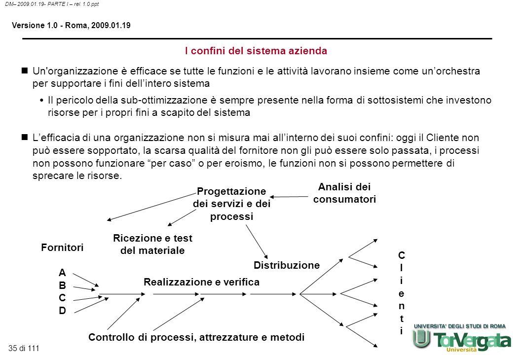 35 di 111 DM– 2009.01.19- PARTE I – rel. 1.0.ppt Versione 1.0 - Roma, 2009.01.19 I confini del sistema azienda Un'organizzazione è efficace se tutte l