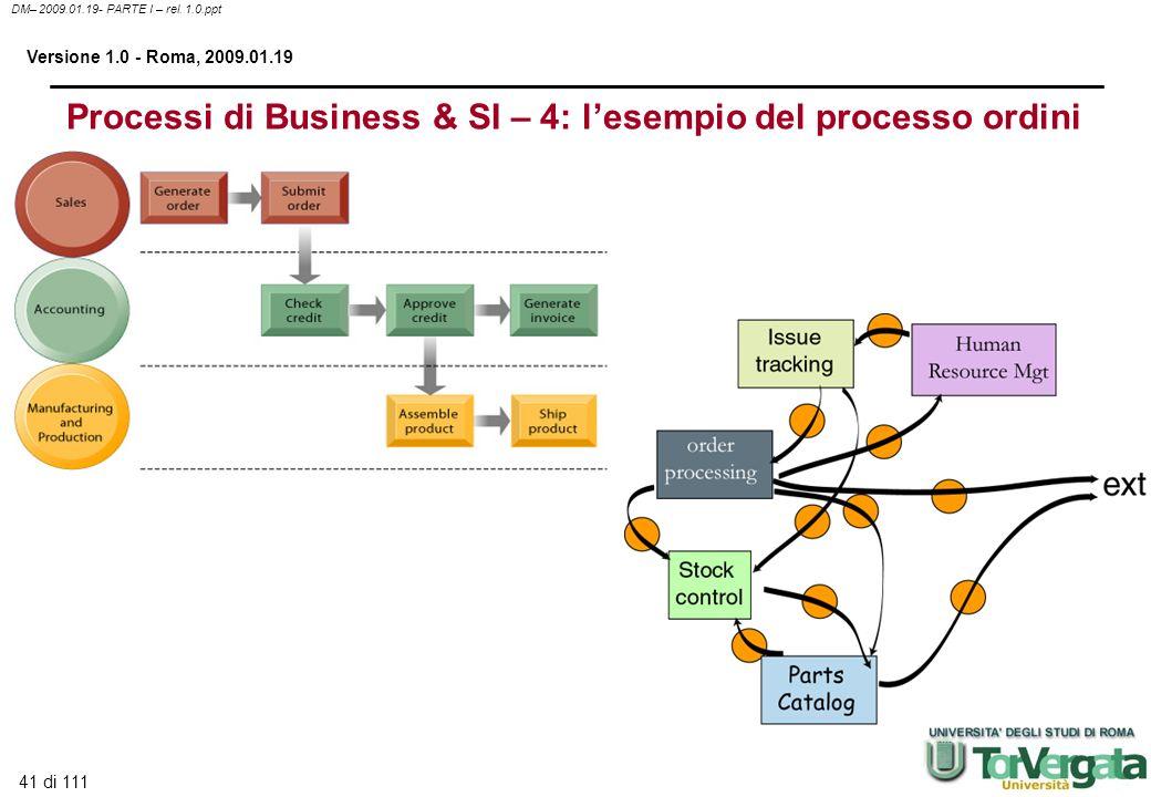 41 di 111 DM– 2009.01.19- PARTE I – rel. 1.0.ppt Versione 1.0 - Roma, 2009.01.19 Processi di Business & SI – 4: lesempio del processo ordini