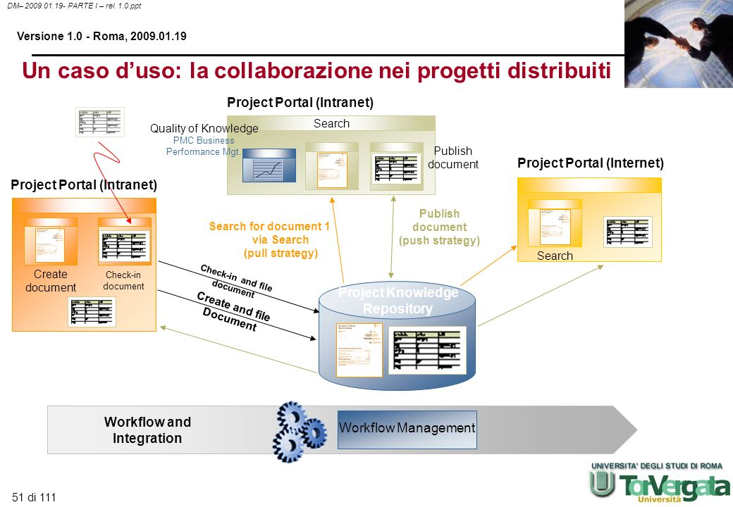 51 di 111 DM– 2009.01.19- PARTE I – rel. 1.0.ppt Versione 1.0 - Roma, 2009.01.19 Un caso duso: la collaborazione nei progetti distribuiti Workflow Man