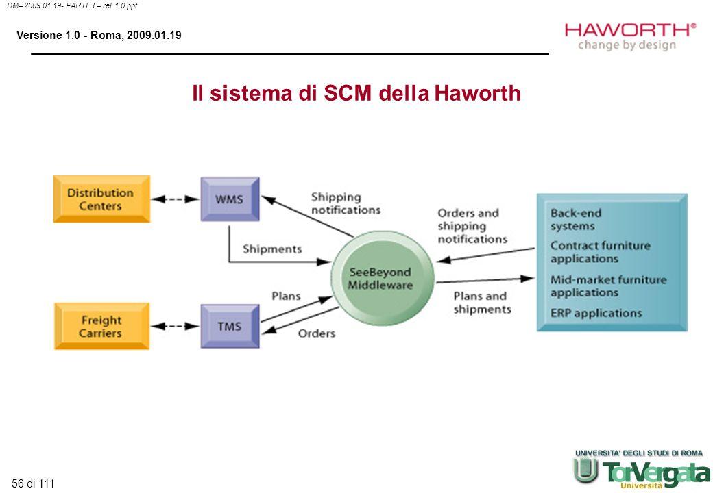 56 di 111 DM– 2009.01.19- PARTE I – rel. 1.0.ppt Versione 1.0 - Roma, 2009.01.19 Il sistema di SCM della Haworth