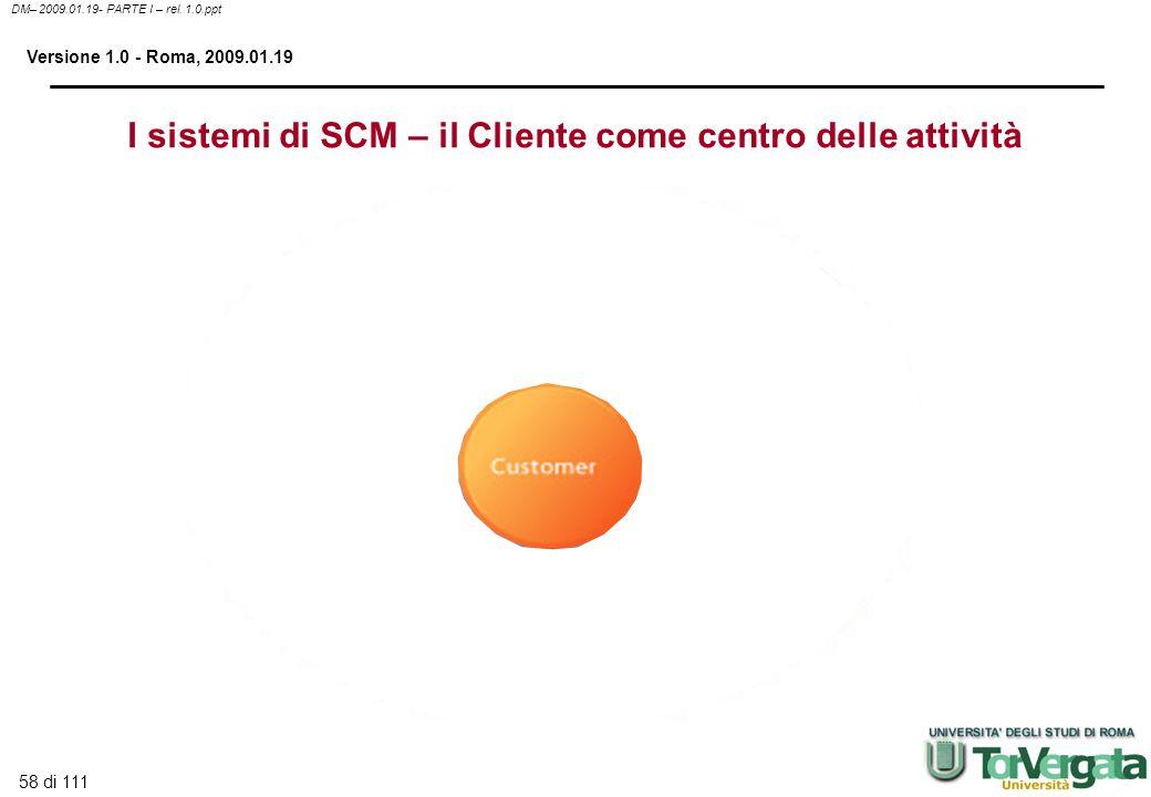 58 di 111 DM– 2009.01.19- PARTE I – rel. 1.0.ppt Versione 1.0 - Roma, 2009.01.19 I sistemi di SCM – il Cliente come centro delle attività