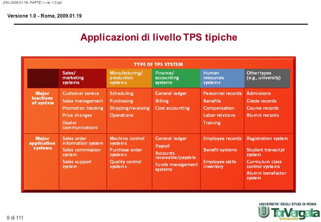 9 di 111 DM– 2009.01.19- PARTE I – rel. 1.0.ppt Versione 1.0 - Roma, 2009.01.19 Applicazioni di livello TPS tipiche