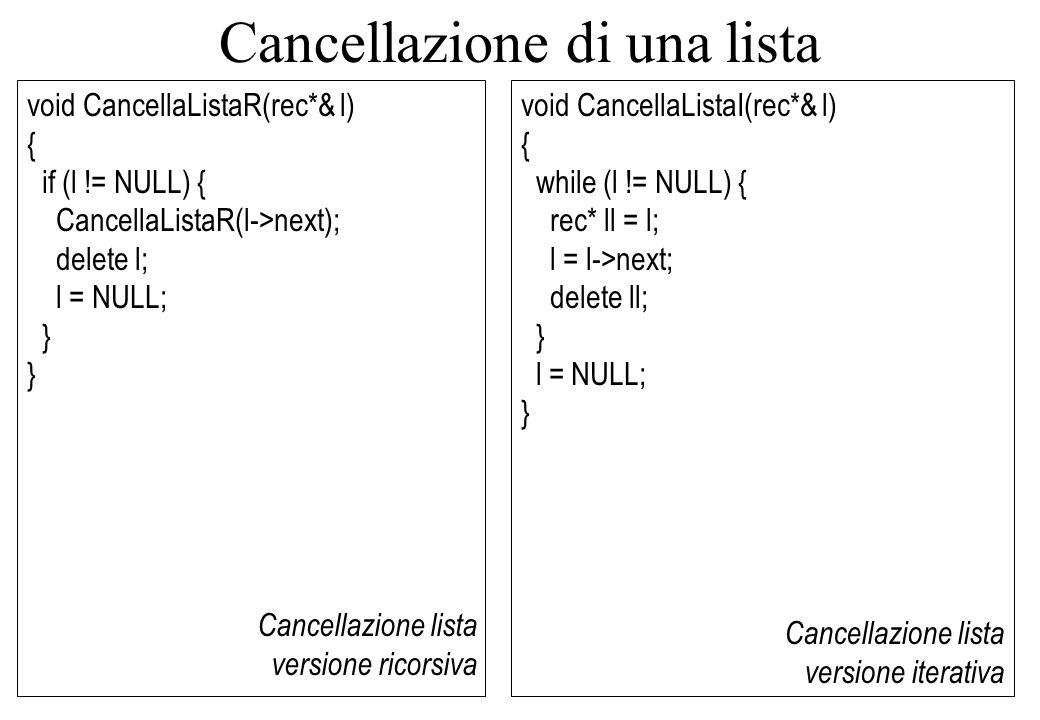 void CancellaListaR(rec*& l) { if (l != NULL) { CancellaListaR(l->next); delete l; l = NULL; } Cancellazione lista versione ricorsiva Nodo lista Cancellazione di una lista void CancellaListaI(rec*& l) { while (l != NULL) { rec* ll = l; l = l->next; delete ll; } l = NULL; } Cancellazione lista versione iterativa