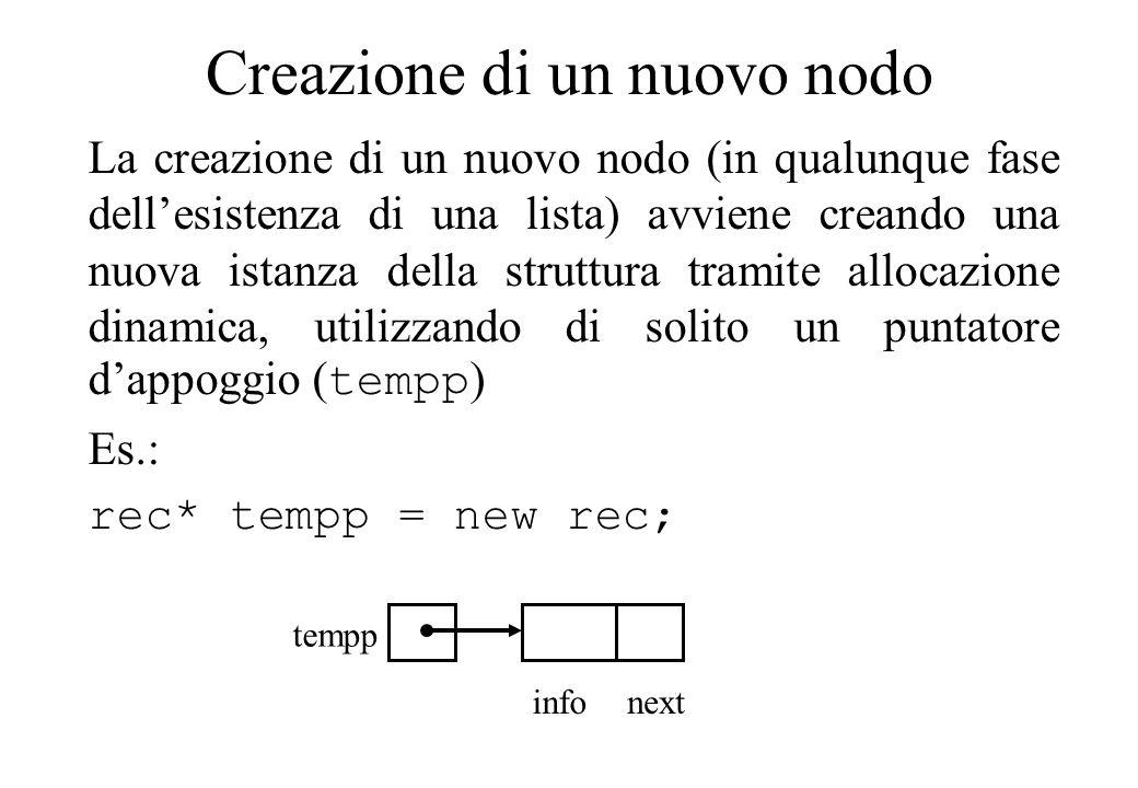 Creazione di un nuovo nodo La creazione di un nuovo nodo (in qualunque fase dellesistenza di una lista) avviene creando una nuova istanza della struttura tramite allocazione dinamica, utilizzando di solito un puntatore dappoggio ( tempp ) Es.: rec* tempp = new rec; tempp infonext