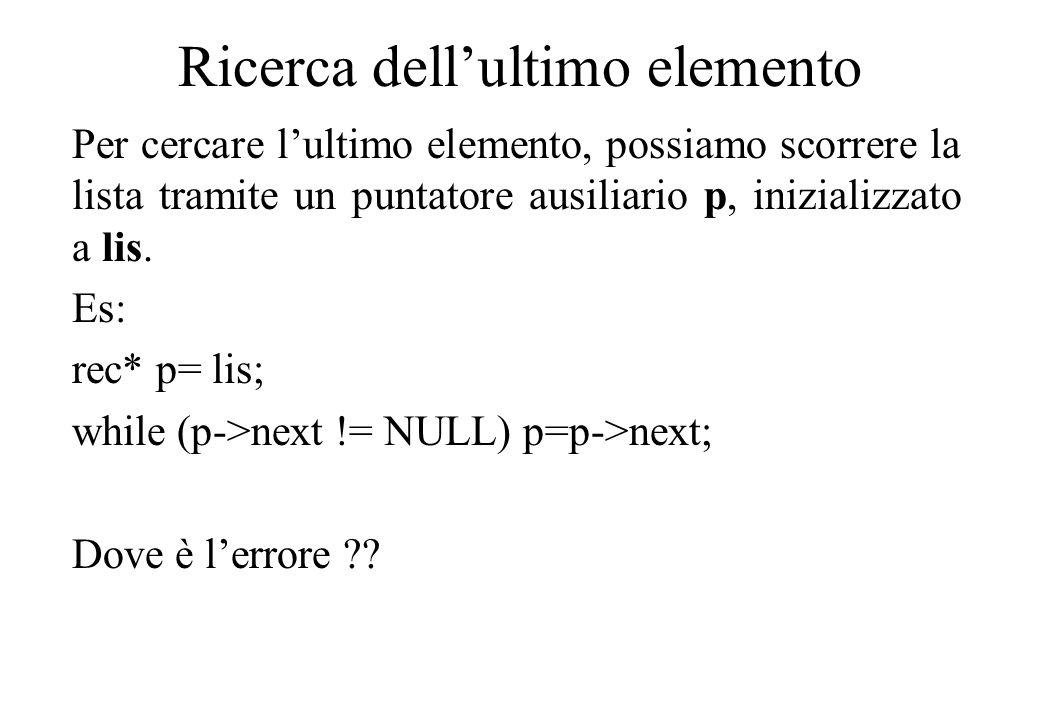 Ricerca dellultimo elemento Per cercare lultimo elemento, possiamo scorrere la lista tramite un puntatore ausiliario p, inizializzato a lis.
