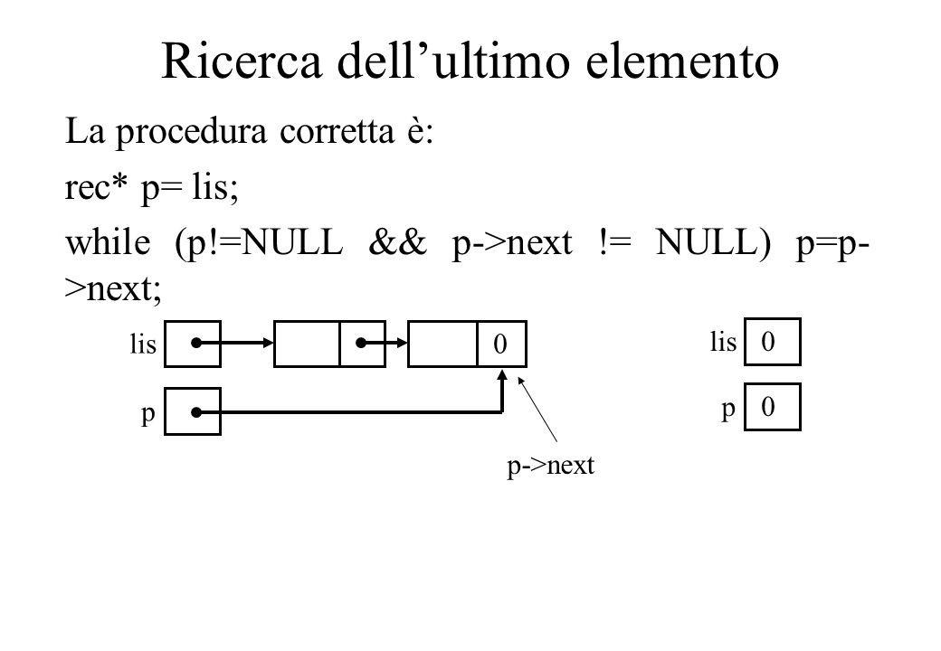 Ricerca dellultimo elemento La procedura corretta è: rec* p= lis; while (p!=NULL && p->next != NULL) p=p- >next; 0 lis 0 p p->next 0 p