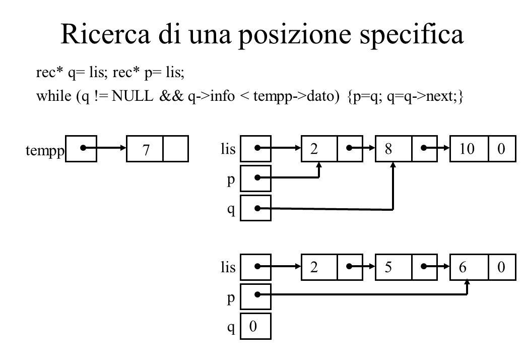 Ricerca di una posizione specifica rec* q= lis; rec* p= lis; while (q != NULL && q->info dato) {p=q; q=q->next;} 2 lis p q 7tempp 8 0 10 2 0 5 0 6 lis p q
