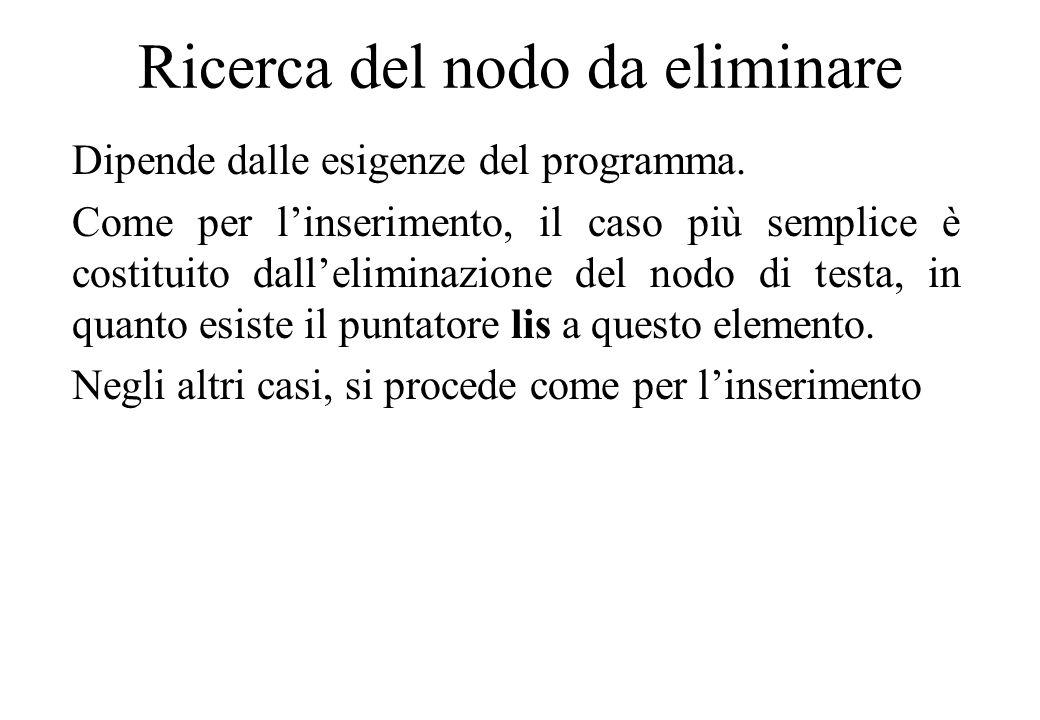 Ricerca del nodo da eliminare Dipende dalle esigenze del programma.