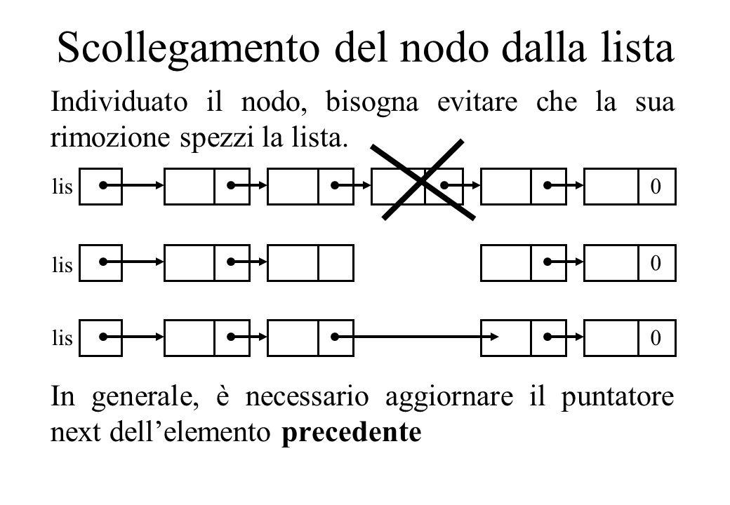 Scollegamento del nodo dalla lista Individuato il nodo, bisogna evitare che la sua rimozione spezzi la lista.