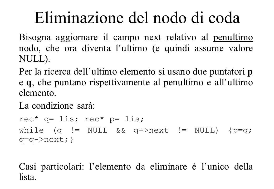 Eliminazione del nodo di coda Bisogna aggiornare il campo next relativo al penultimo nodo, che ora diventa lultimo (e quindi assume valore NULL).