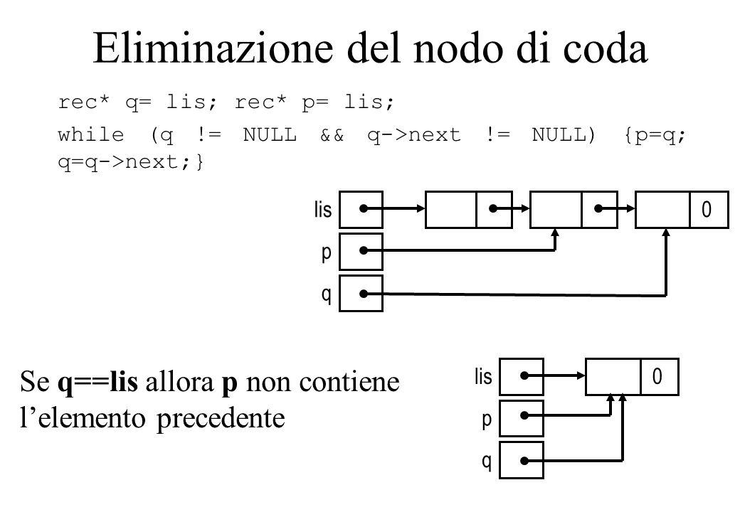 Eliminazione del nodo di coda rec* q= lis; rec* p= lis; while (q != NULL && q->next != NULL) {p=q; q=q->next;} lis p q 0 0 p q Se q==lis allora p non contiene lelemento precedente