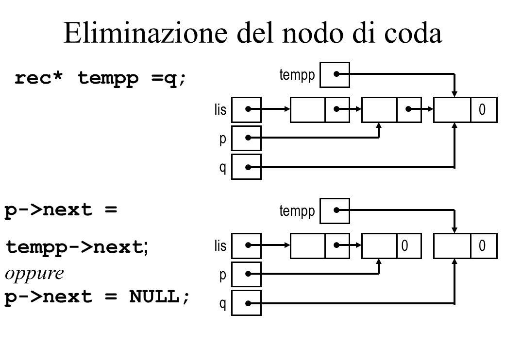 Eliminazione del nodo di coda lis p q 0 tempp lis p q 0 0 tempp rec* tempp =q; p->next = tempp->next ; oppure p->next = NULL;