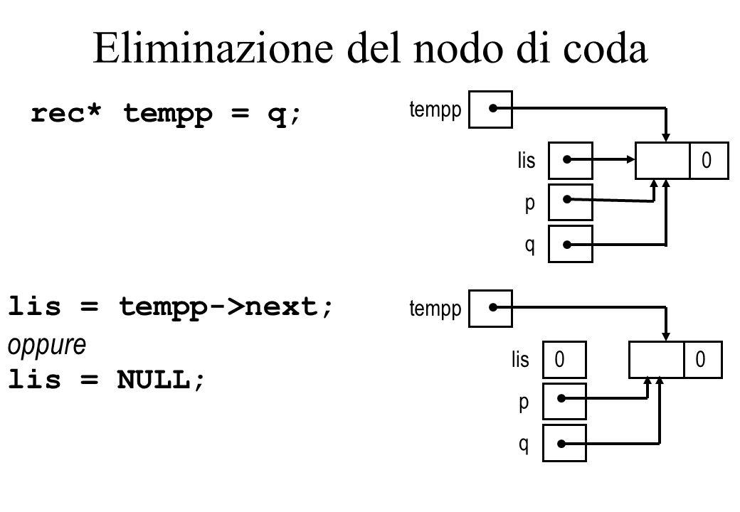 Eliminazione del nodo di coda lis p q 0 tempp rec* tempp = q; lis = tempp->next; oppure lis = NULL; lis p q 0 0