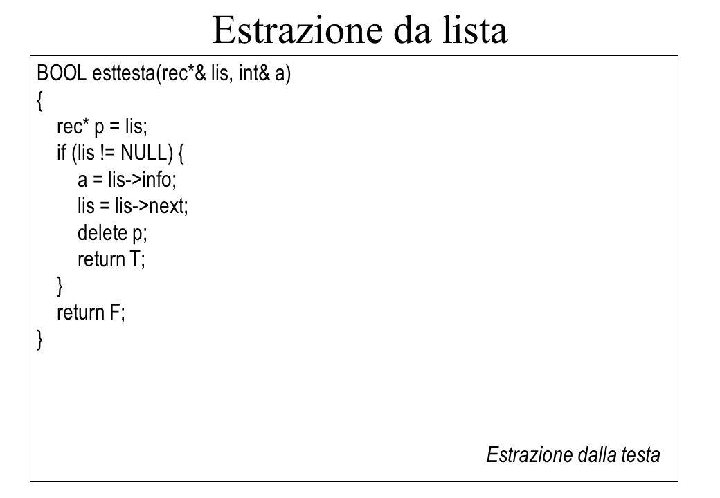 BOOL esttesta(rec*& lis, int& a) { rec* p = lis; if (lis != NULL) { a = lis->info; lis = lis->next; delete p; return T; } return F; } Estrazione dalla testa Estrazione da lista