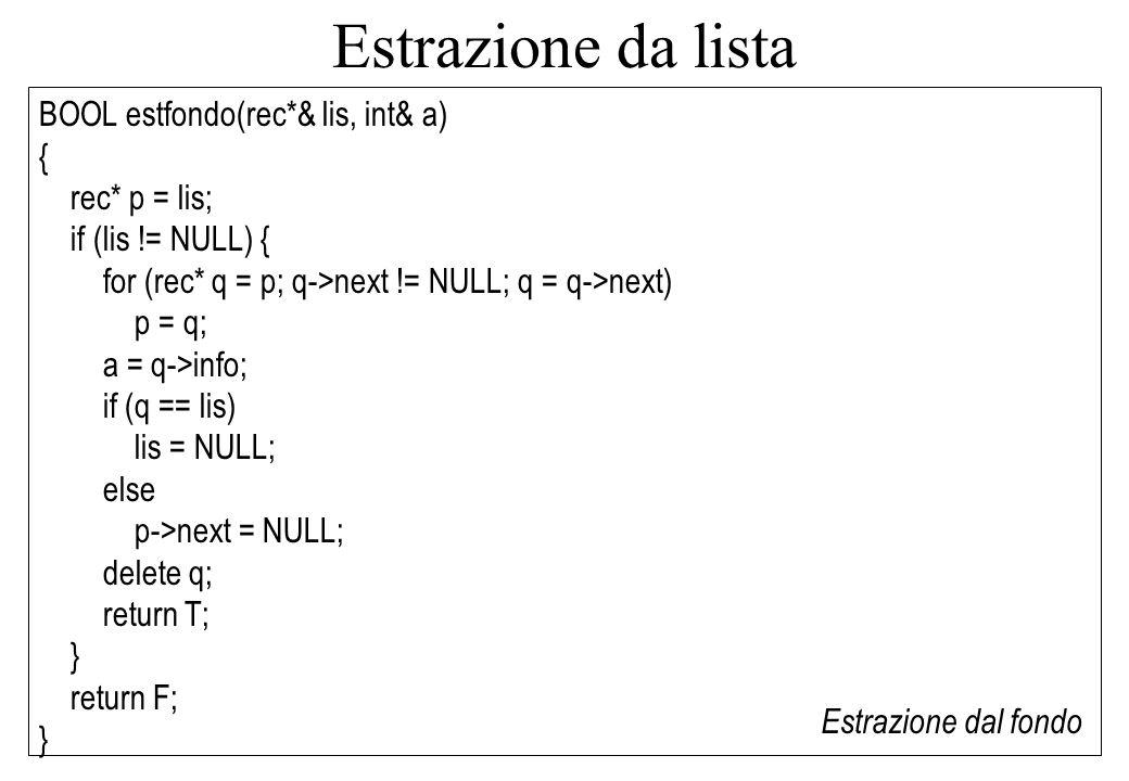 BOOL estfondo(rec*& lis, int& a) { rec* p = lis; if (lis != NULL) { for (rec* q = p; q->next != NULL; q = q->next) p = q; a = q->info; if (q == lis) lis = NULL; else p->next = NULL; delete q; return T; } return F; } Estrazione dal fondo