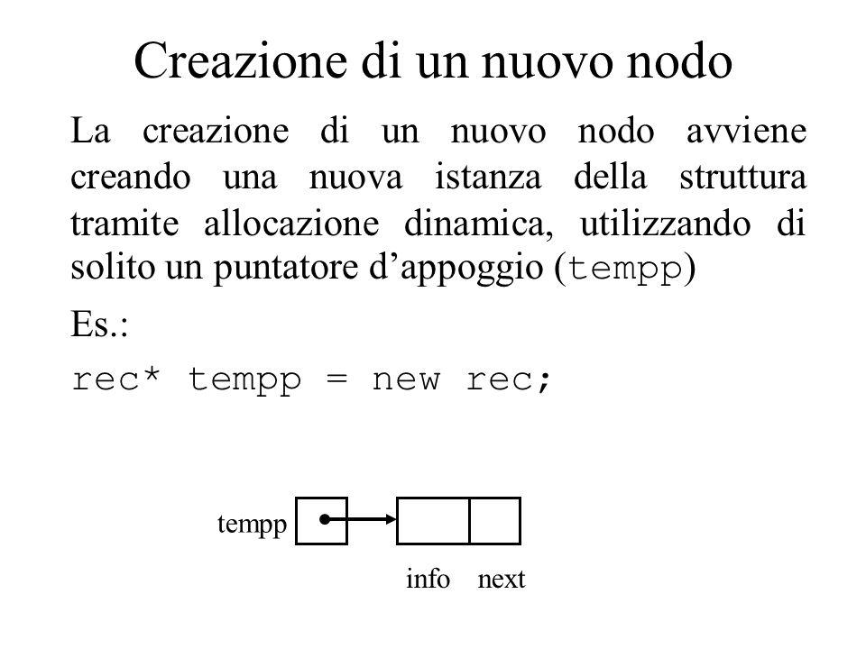 Creazione di un nuovo nodo La creazione di un nuovo nodo avviene creando una nuova istanza della struttura tramite allocazione dinamica, utilizzando di solito un puntatore dappoggio ( tempp ) Es.: rec* tempp = new rec; tempp infonext