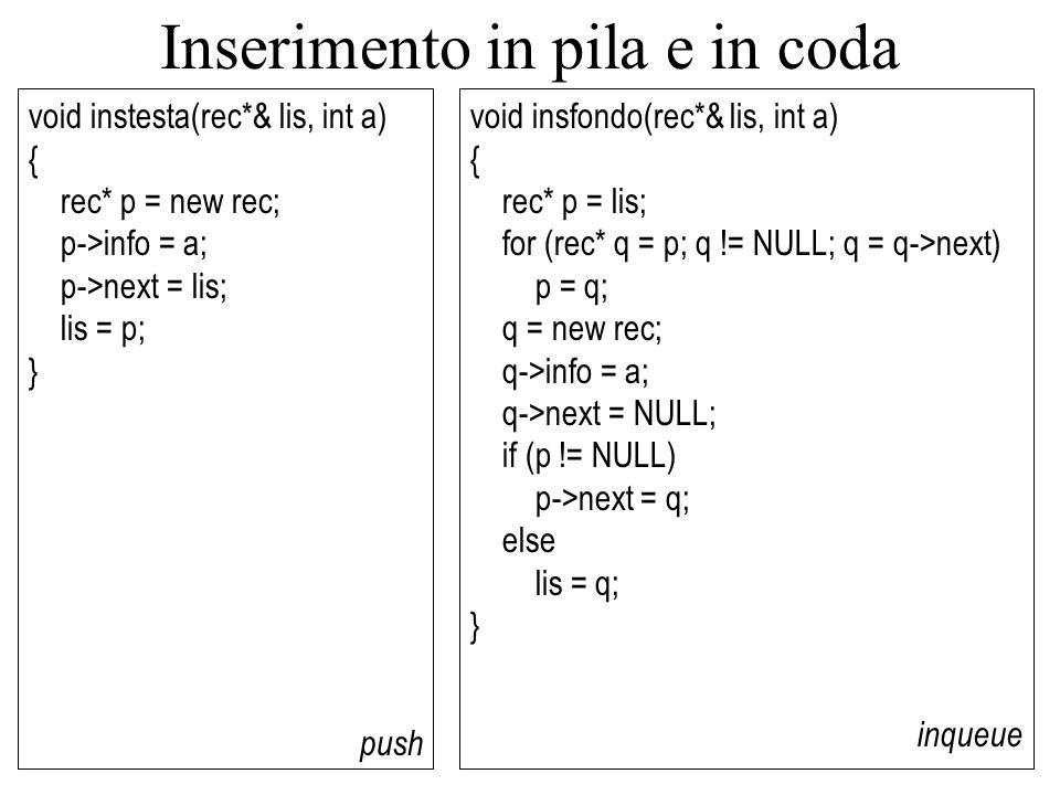 void instesta(rec*& lis, int a) { rec* p = new rec; p->info = a; p->next = lis; lis = p; } push Inserimento in pila e in coda void insfondo(rec*& lis, int a) { rec* p = lis; for (rec* q = p; q != NULL; q = q->next) p = q; q = new rec; q->info = a; q->next = NULL; if (p != NULL) p->next = q; else lis = q; } inqueue