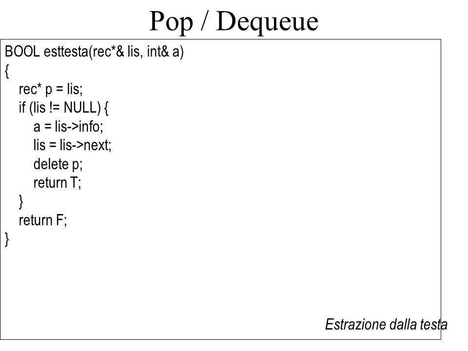 BOOL esttesta(rec*& lis, int& a) { rec* p = lis; if (lis != NULL) { a = lis->info; lis = lis->next; delete p; return T; } return F; } Estrazione dalla testa Pop / Dequeue