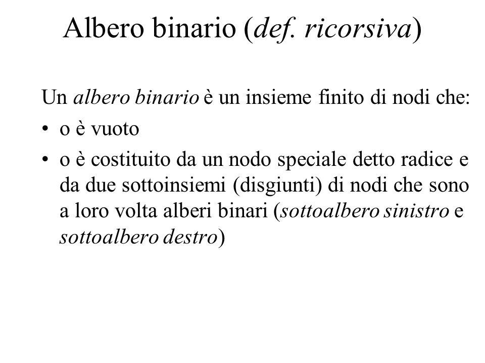 Albero binario (def.
