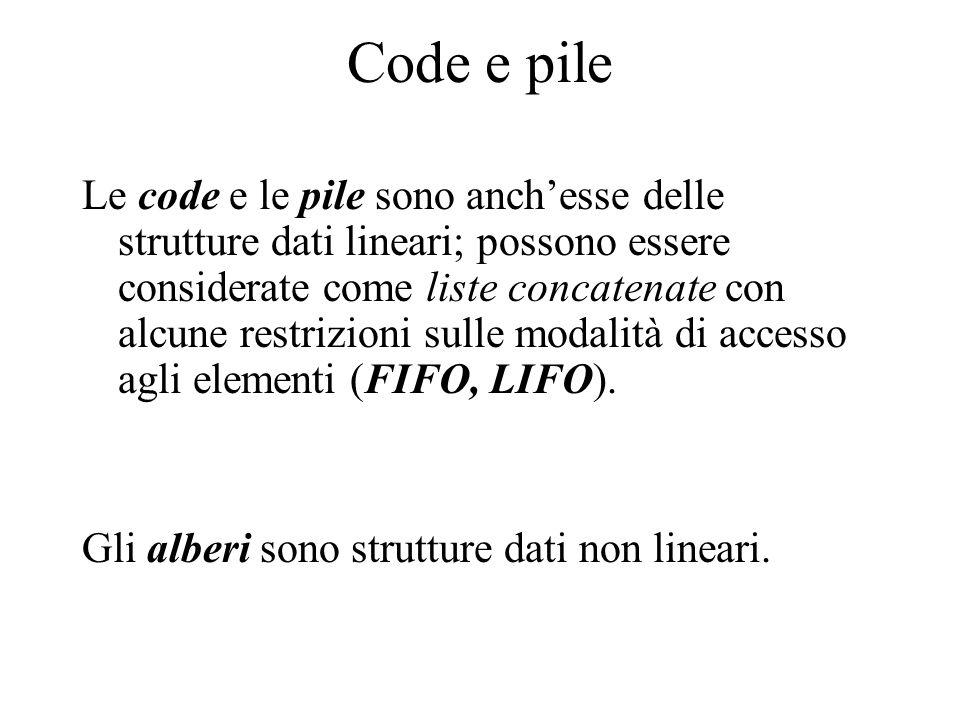 Code e pile Le code e le pile sono anchesse delle strutture dati lineari; possono essere considerate come liste concatenate con alcune restrizioni sulle modalità di accesso agli elementi (FIFO, LIFO).