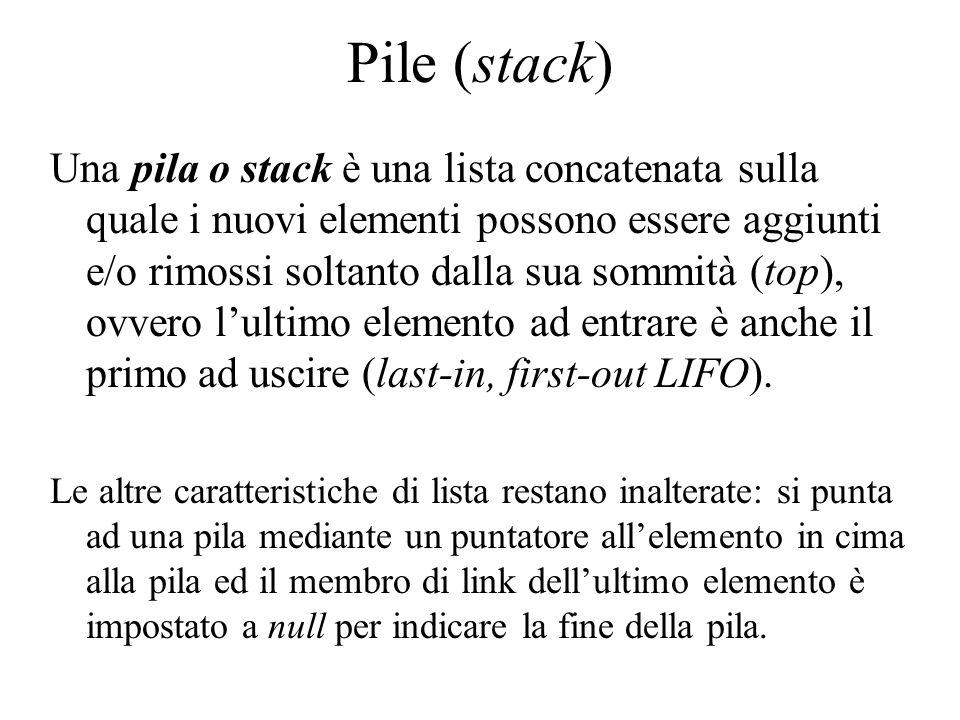 Pile (stack) Una pila o stack è una lista concatenata sulla quale i nuovi elementi possono essere aggiunti e/o rimossi soltanto dalla sua sommità (top), ovvero lultimo elemento ad entrare è anche il primo ad uscire (last-in, first-out LIFO).