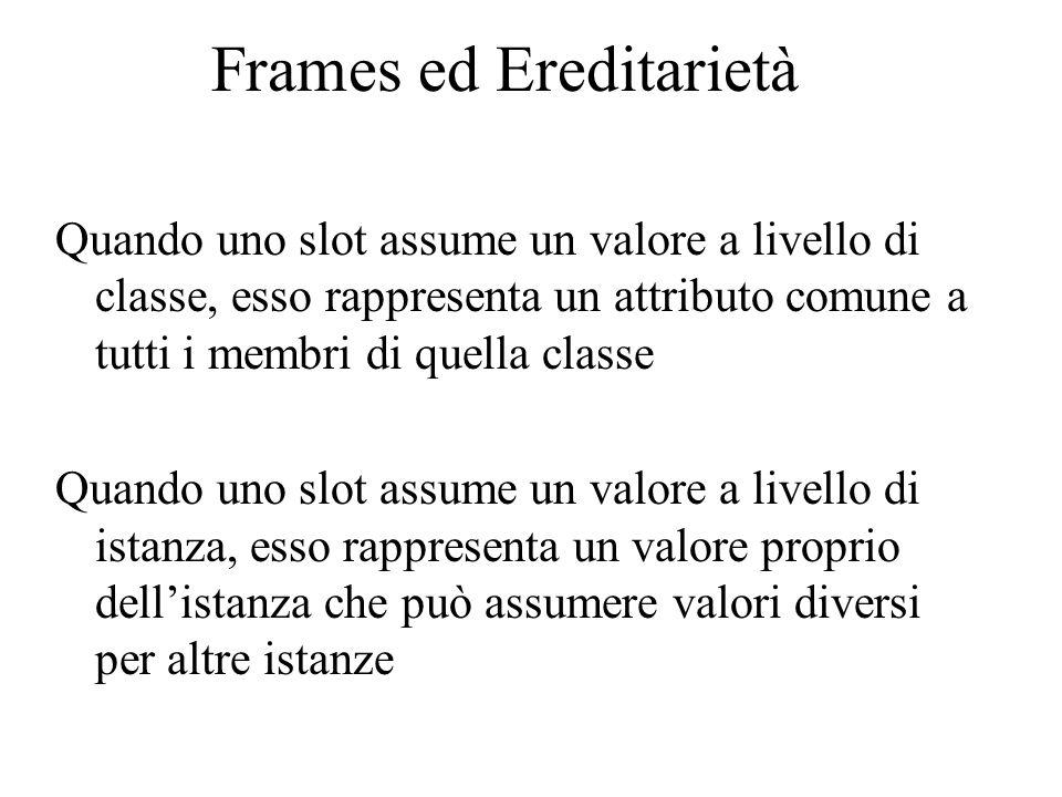 Frames ed Ereditarietà Quando uno slot assume un valore a livello di classe, esso rappresenta un attributo comune a tutti i membri di quella classe Quando uno slot assume un valore a livello di istanza, esso rappresenta un valore proprio dellistanza che può assumere valori diversi per altre istanze