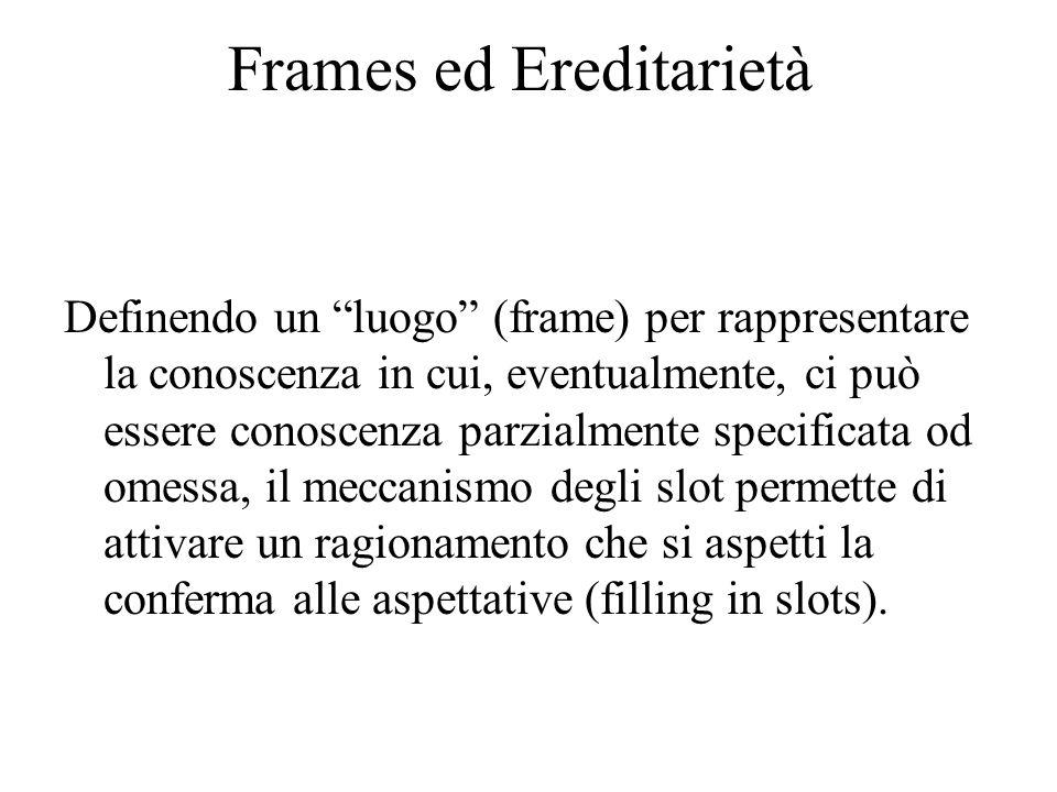 Frames ed Ereditarietà Definendo un luogo (frame) per rappresentare la conoscenza in cui, eventualmente, ci può essere conoscenza parzialmente specificata od omessa, il meccanismo degli slot permette di attivare un ragionamento che si aspetti la conferma alle aspettative (filling in slots).
