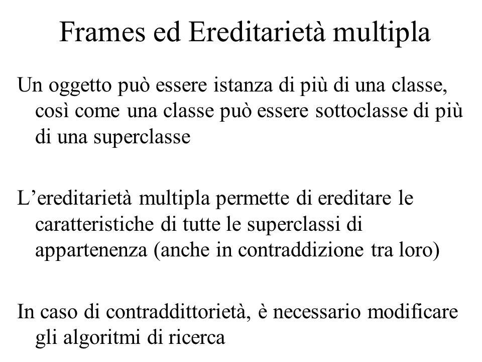 Frames ed Ereditarietà multipla Un oggetto può essere istanza di più di una classe, così come una classe può essere sottoclasse di più di una superclasse Lereditarietà multipla permette di ereditare le caratteristiche di tutte le superclassi di appartenenza (anche in contraddizione tra loro) In caso di contraddittorietà, è necessario modificare gli algoritmi di ricerca