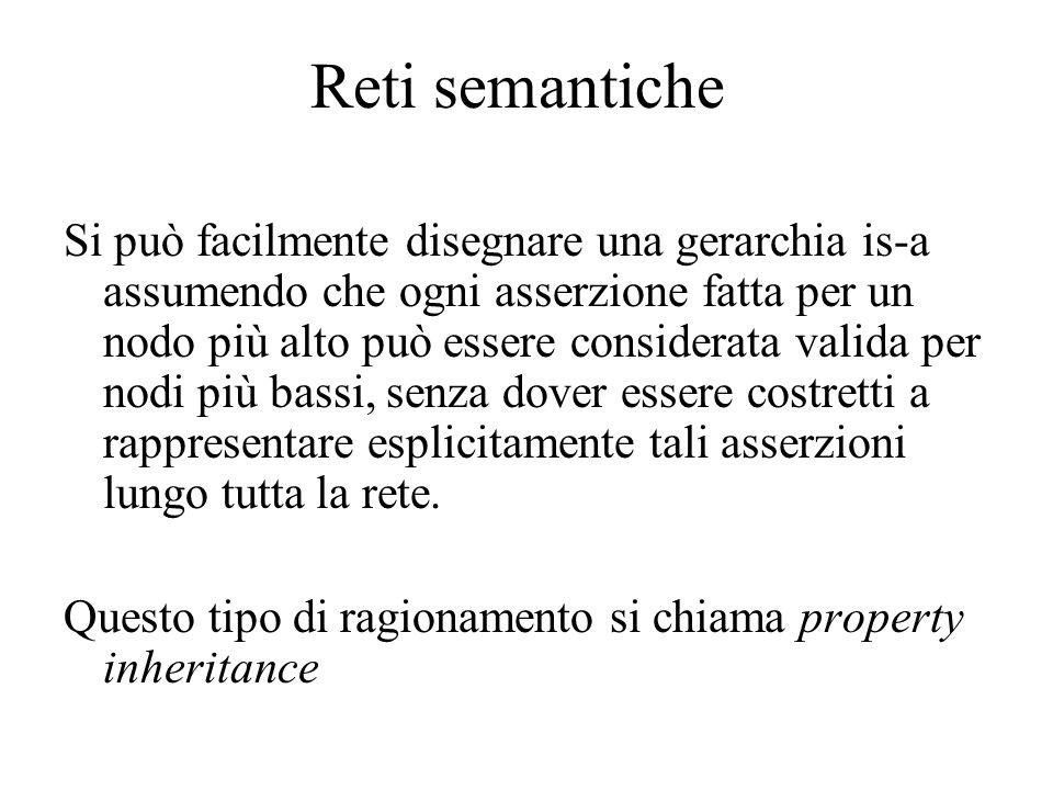 Reti semantiche Il meccanismo di reasoning più comunemente utilizzato si basa sul matching di strutture di rete.