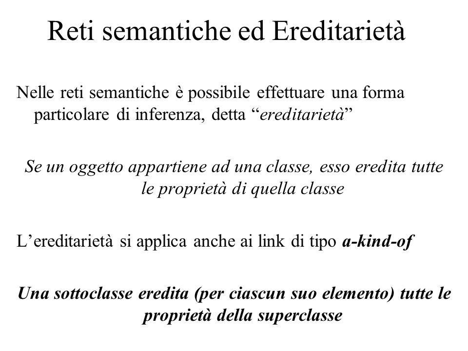 Frames ed ereditarietà multipla Supponiamo che p sia una proprietà solo della classe E.