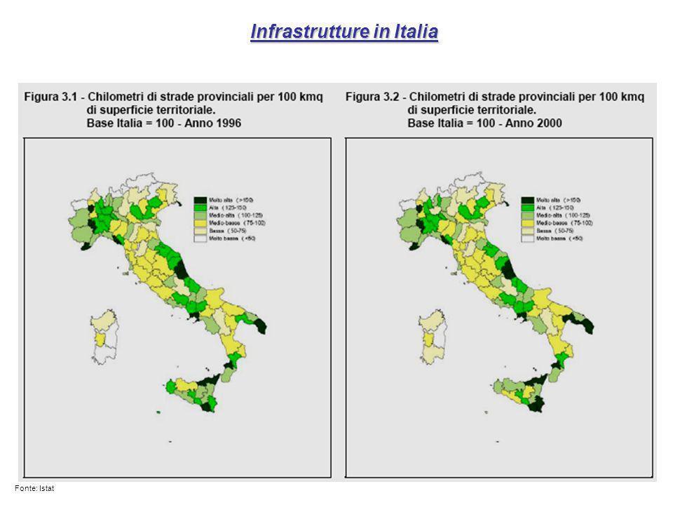 29 Infrastrutture in Italia Fonte: Istat