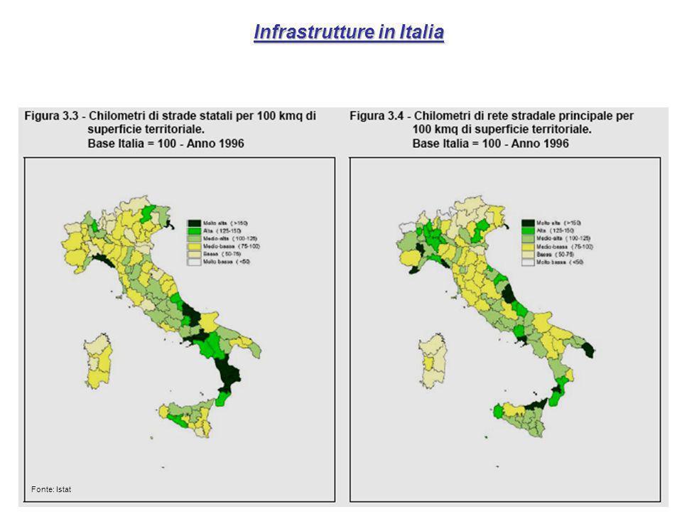 30 Infrastrutture in Italia Fonte: Istat