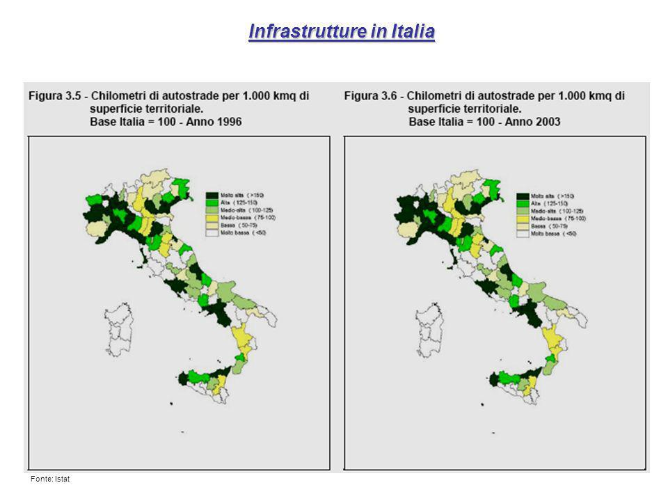 31 Infrastrutture in Italia Fonte: Istat