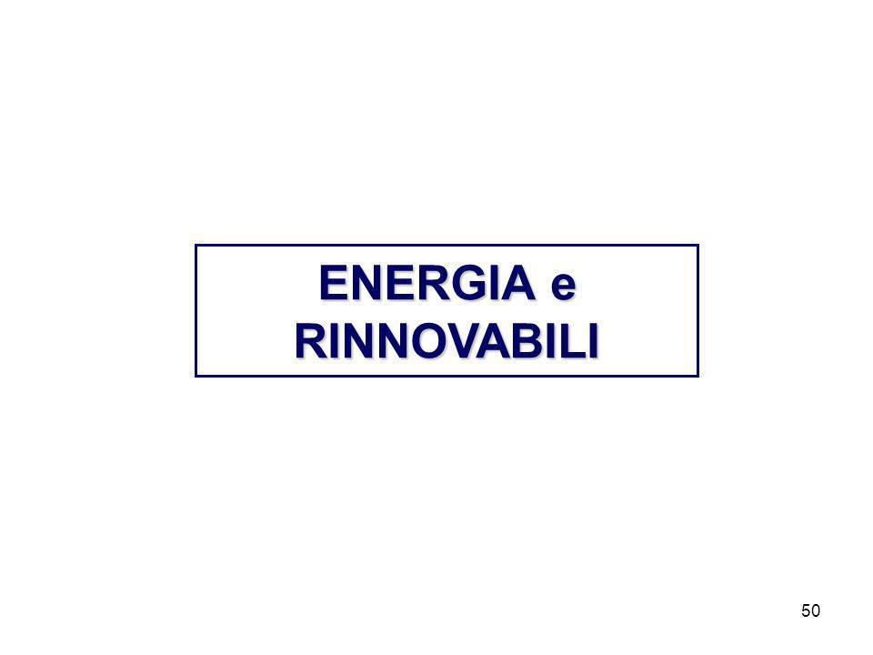 50 ENERGIA e RINNOVABILI