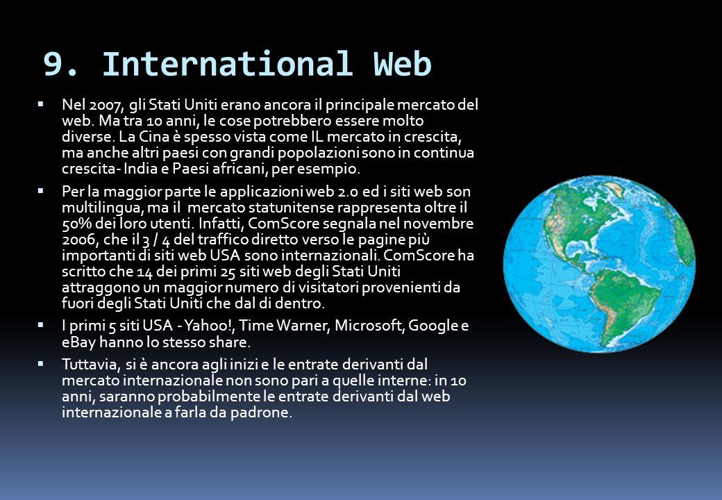 9. International Web Nel 2007, gli Stati Uniti erano ancora il principale mercato del web.