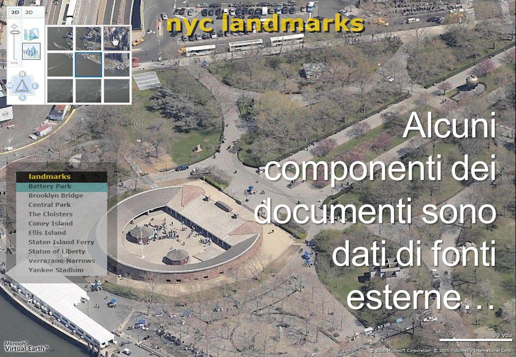 Alcuni componenti dei documenti sono dati di fonti esterne…