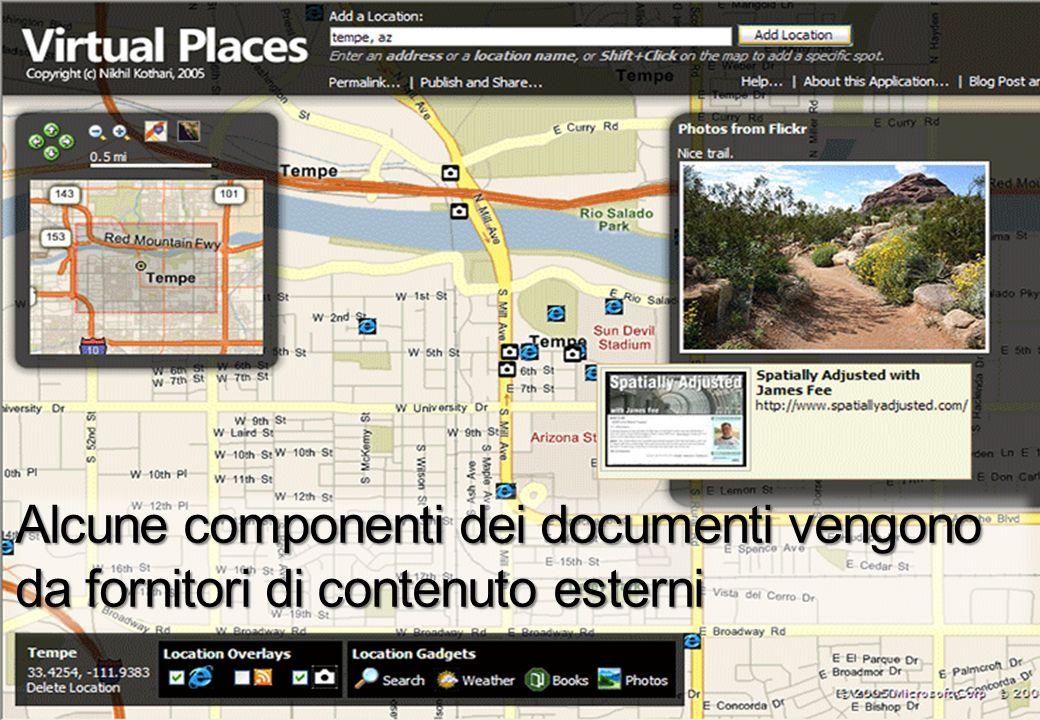 Alcune componenti dei documenti vengono da fornitori di contenuto esterni