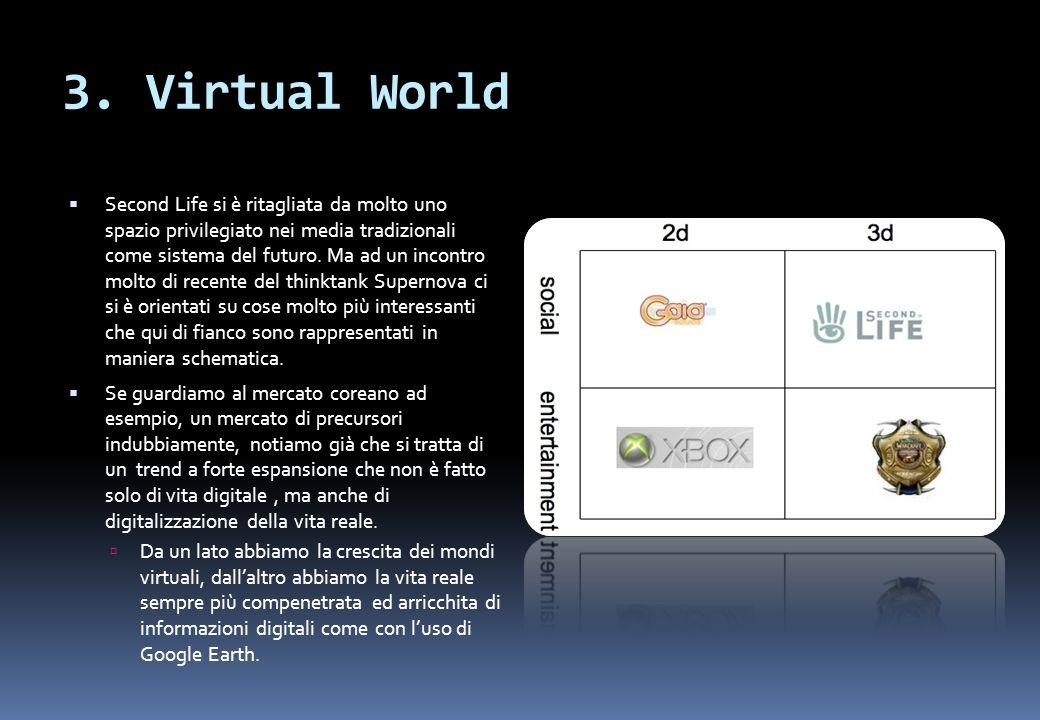 3. Virtual World Second Life si è ritagliata da molto uno spazio privilegiato nei media tradizionali come sistema del futuro. Ma ad un incontro molto
