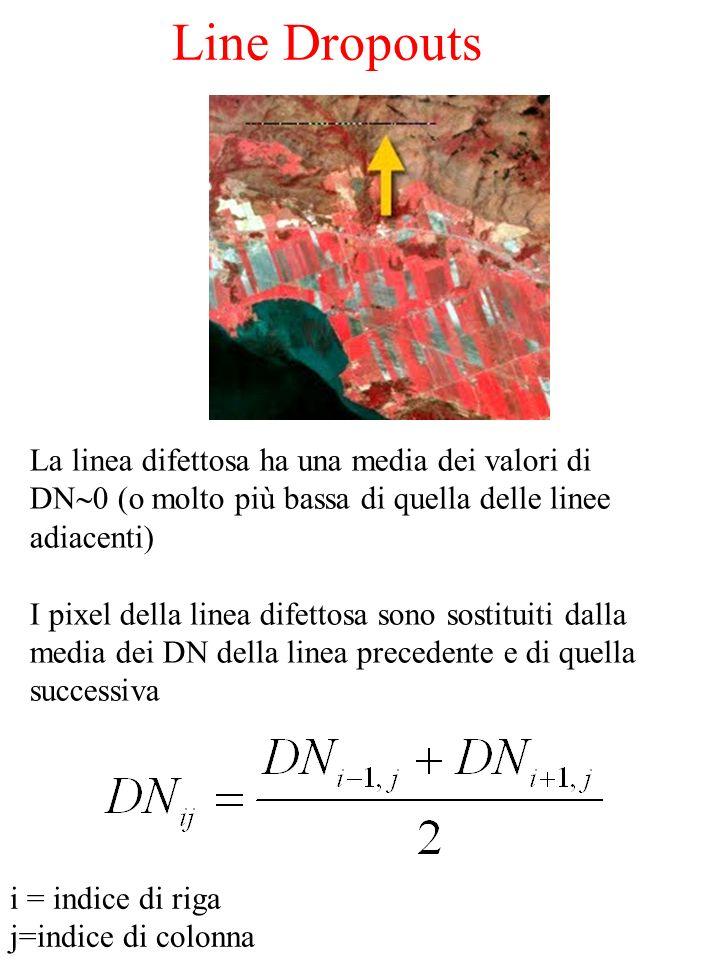 Line Dropouts La linea difettosa ha una media dei valori di DN 0 (o molto più bassa di quella delle linee adiacenti) I pixel della linea difettosa sono sostituiti dalla media dei DN della linea precedente e di quella successiva i = indice di riga j=indice di colonna