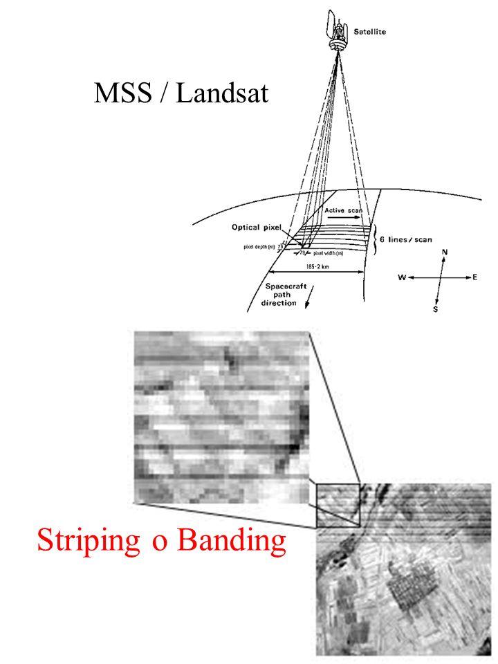 Striping o Banding MSS / Landsat
