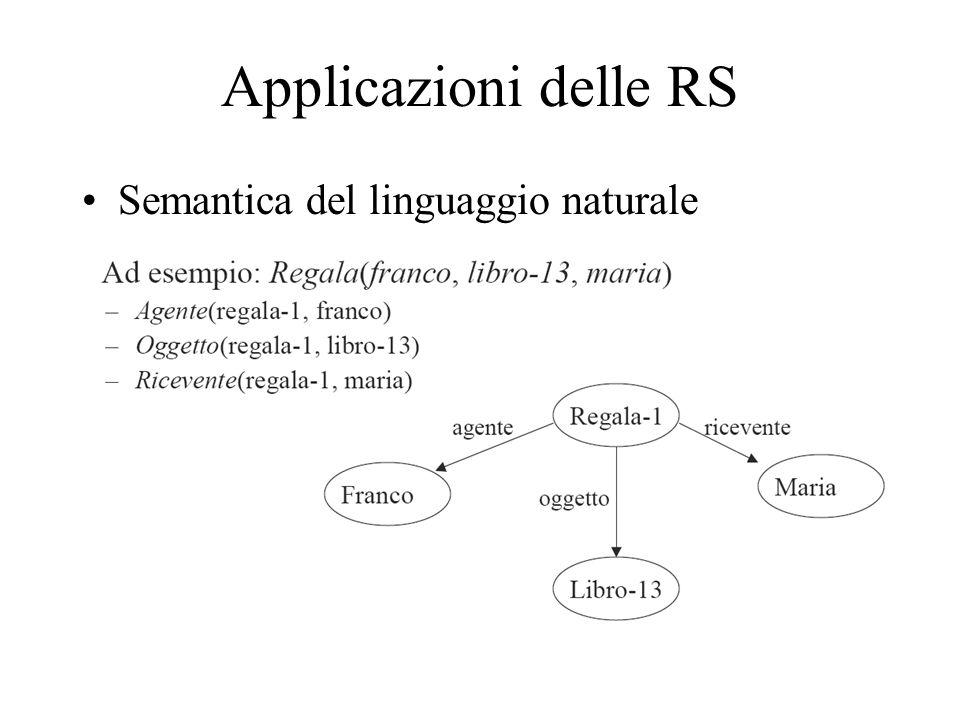 Applicazioni delle RS Semantica del linguaggio naturale