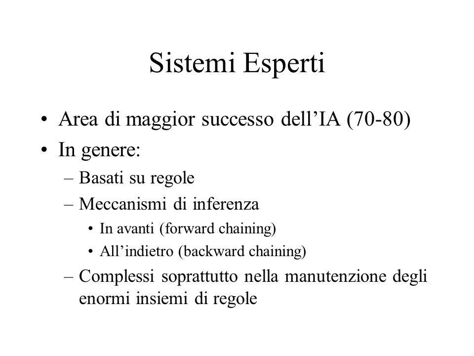 Sistemi Esperti Area di maggior successo dellIA (70-80) In genere: –Basati su regole –Meccanismi di inferenza In avanti (forward chaining) Allindietro