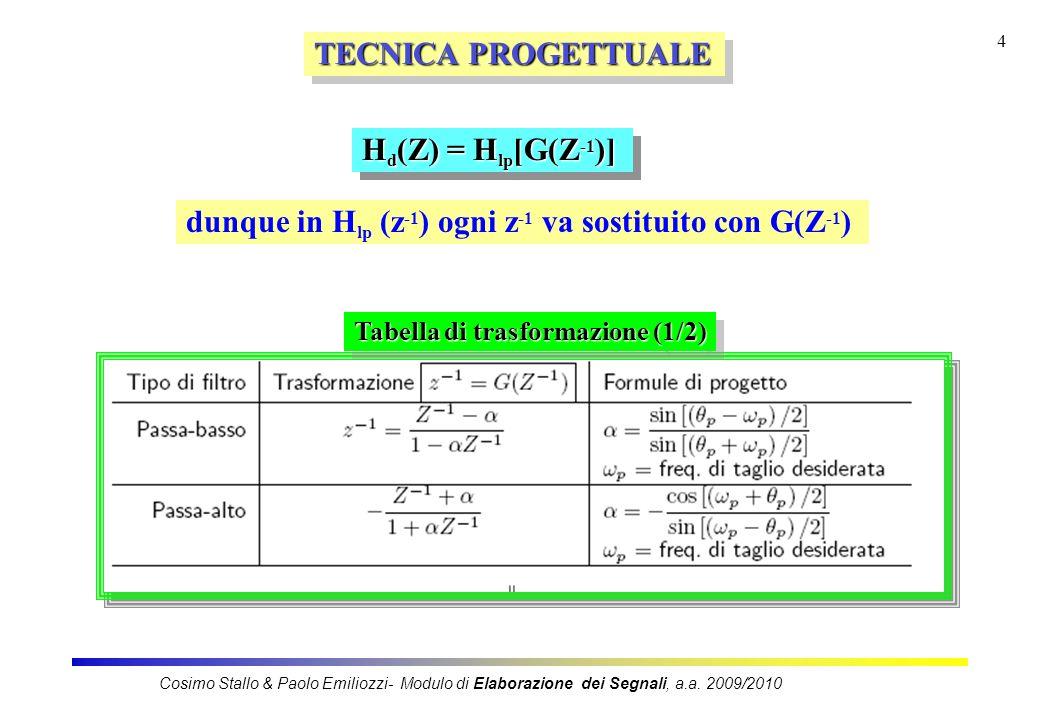 4 TECNICA PROGETTUALE H d (Z) = H lp [G(Z -1 )] dunque in H lp (z -1 ) ogni z -1 va sostituito con G(Z -1 ) Tabella di trasformazione (1/2) Cosimo Stallo & Paolo Emiliozzi- Modulo di Elaborazione dei Segnali, a.a.