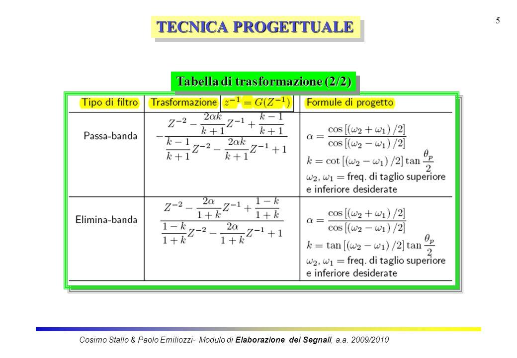 5 Tabella di trasformazione (2/2) TECNICA PROGETTUALE Cosimo Stallo & Paolo Emiliozzi- Modulo di Elaborazione dei Segnali, a.a.