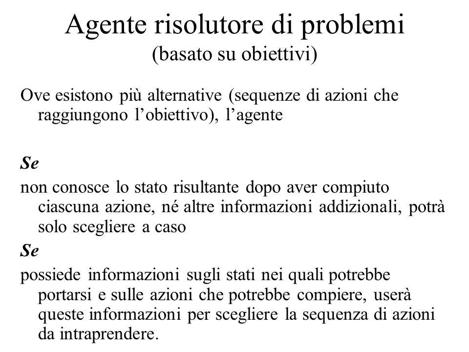 Agente risolutore di problemi (basato su obiettivi) Ove esistono più alternative (sequenze di azioni che raggiungono lobiettivo), lagente Se non conos