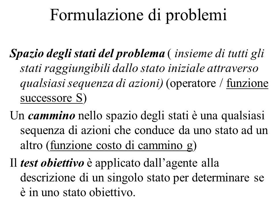 Formulazione di problemi Spazio degli stati del problema ( insieme di tutti gli stati raggiungibili dallo stato iniziale attraverso qualsiasi sequenza