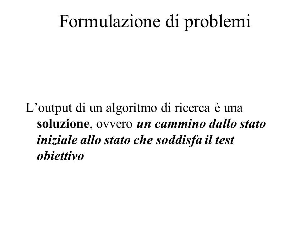 Formulazione di problemi Loutput di un algoritmo di ricerca è una soluzione, ovvero un cammino dallo stato iniziale allo stato che soddisfa il test obiettivo